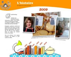 Histoire de GuestCooking